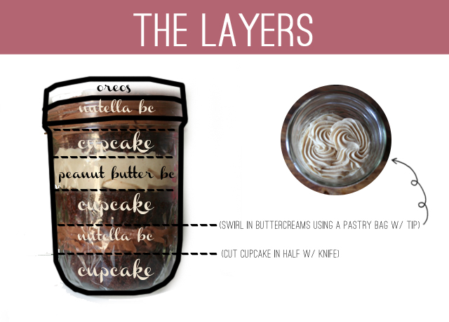 layers_cake cups