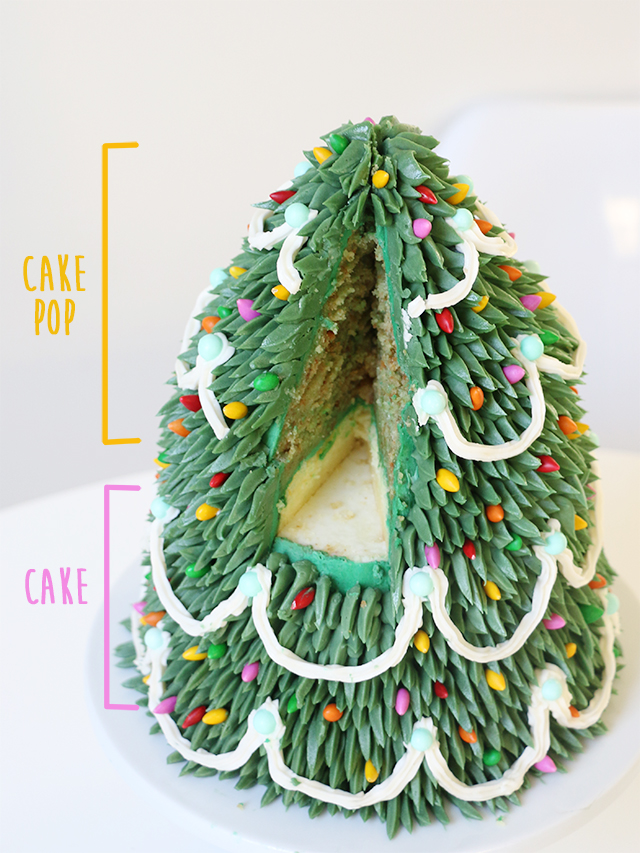 christmas-tree-cake-diagram